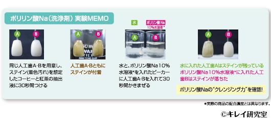 ホ?リリン酸Na(洗浄剤)実験MEMO