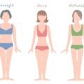 【1】あなたはどの骨格タイプ?理想のカラダになるヒントは呼吸にあった!
